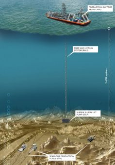deep-sea-mining-the-layout-of-a-mining-operation
